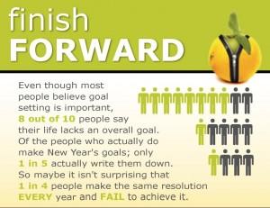 Stats-on-Goal-Setting